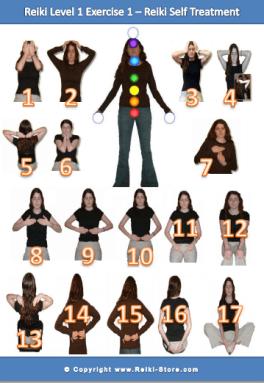 Reiki-Self-Treatment-Hand-Positions